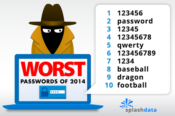 Pires-mots-de-passe-en-2014-par-splashdata